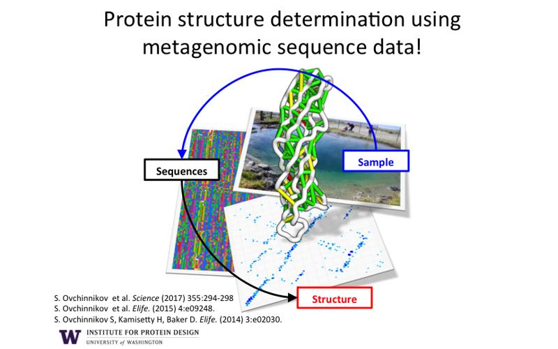 Prot_struct_metaGenome